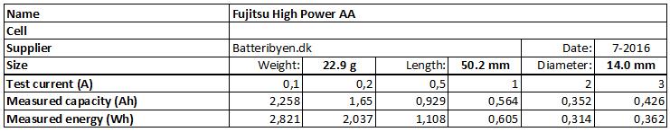 Fujitsu%20High%20Power%20AA-info