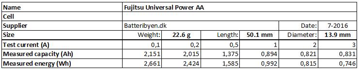 Fujitsu%20Universal%20Power%20AA-info