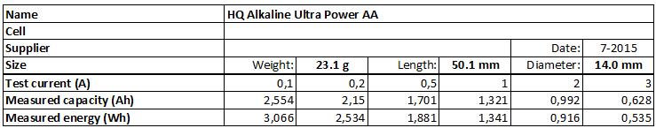 HQ%20Alkaline%20Ultra%20Power%20AA-info