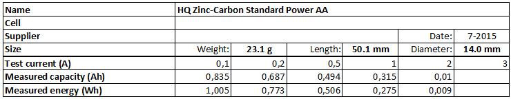 HQ%20Zinc-Carbon%20Standard%20Power%20AA-info