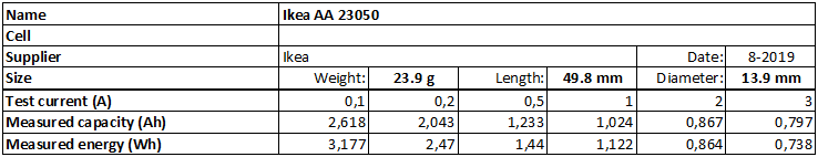 Ikea%20AA%2023050-info