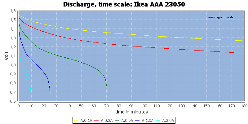 Ikea%20AAA%2023050-CapacityTime