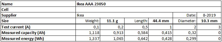 Ikea%20AAA%2023050-info