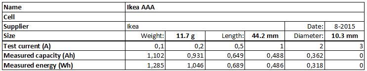 Ikea%20AAA-info