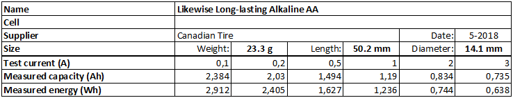 Likewise%20Long-lasting%20Alkaline%20AA%20CAN-info