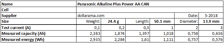 Panasonic%20Alkaline%20Plus%20Power%20AA%20CAN-info