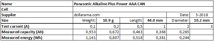 Panasonic%20Alkaline%20Plus%20Power%20AAA%20CAN-info
