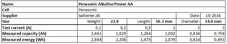 Panasonic%20Alkaline%20Power%20AA-info
