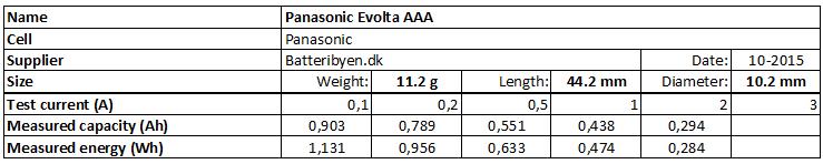 Panasonic%20Evolta%20AAA-info