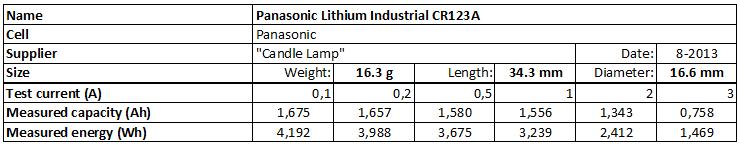 Panasonic%20Lithium%20Industrial%20CR123A-info