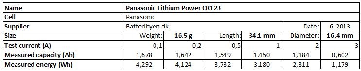 Panasonic%20Lithium%20Power%20CR123-info