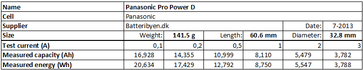 Panasonic%20Pro%20Power%20D-info