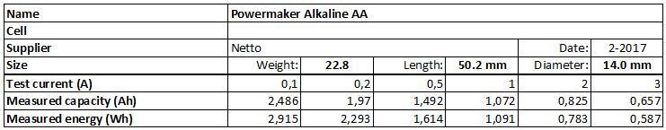Powermaker%20Alkaline%20AA-info