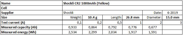 Shockli%20CR2%201000mAh%20(Yellow)-info
