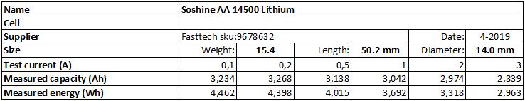 Soshine%20AA%2014500%20Lithium-info