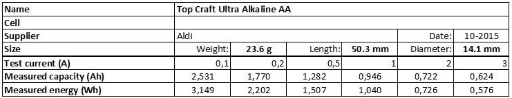 Top%20Craft%20Ultra%20Alkaline%20AA-info