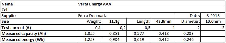 Varta%20Energy%20AAA-info