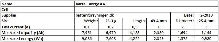 Varta%20High%20Energy%20C%204914-info