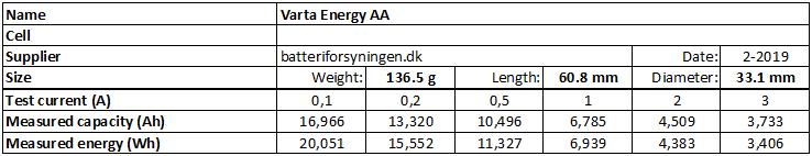 Varta%20High%20Energy%20D%204920-info