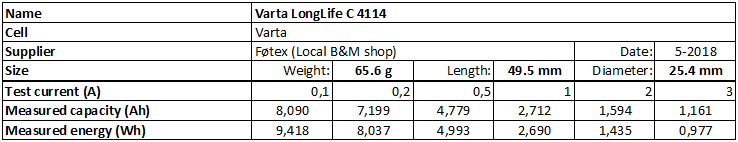 Varta%20LongLife%20C%204114-info