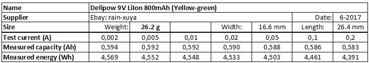Delipow%209V%20LiIon%20800mAh%20(Yellow-green)-info