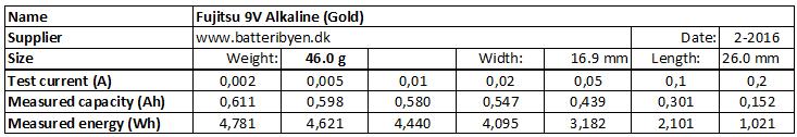 Fujitsu%209V%20Alkaline%20(Gold)-info