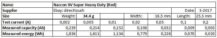 Naccon%209V%20Super%20Heavy%20Duty%20(Red)-info