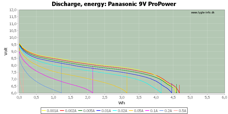 Panasonic%209V%20ProPower-Energy