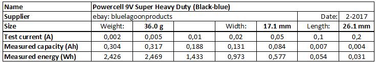 Powercell%209V%20Super%20Heavy%20Duty%20(Black-blue)-info
