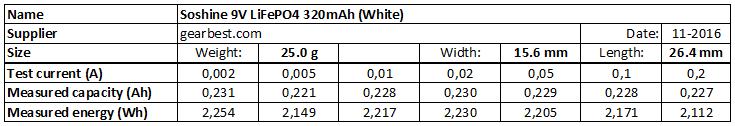 Soshine%209V%20LiFePO4%20320mAh%20(White)-info