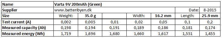 Varta%209V%20200mAh%20(Green)-info