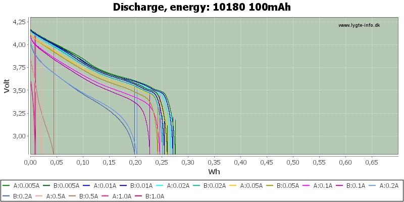 10180%20100mAh-Energy