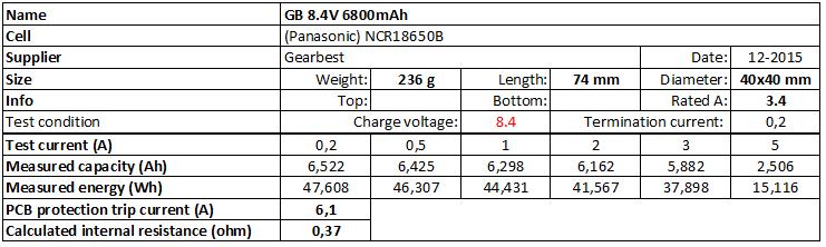 GB%208.4V%206800mAh-info