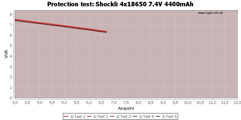 Shockli%204x18650%207.4V%204400mAh-TripCurrent