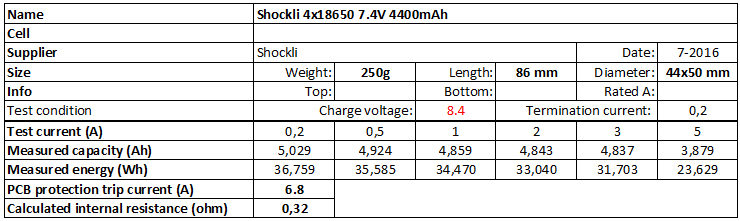 Shockli%204x18650%207.4V%204400mAh-info