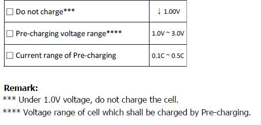 DoNotCharge