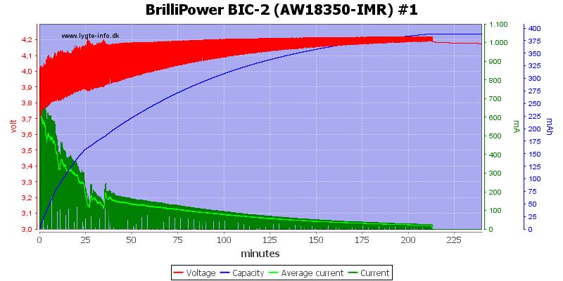 BrilliPower%20BIC-2%20%28AW18350-IMR%29%20%231