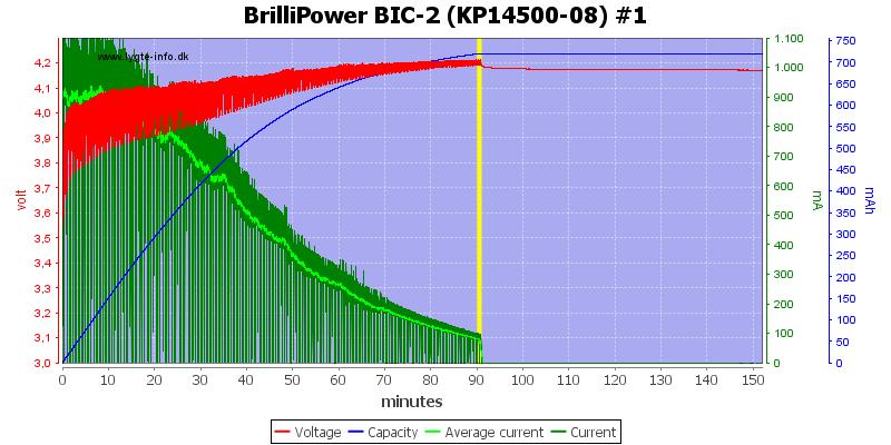 BrilliPower%20BIC-2%20%28KP14500-08%29%20%231