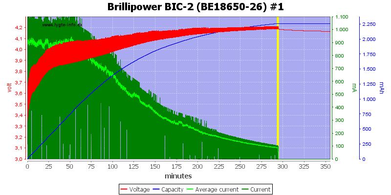 Brillipower%20BIC-2%20%28BE18650-26%29%20%231