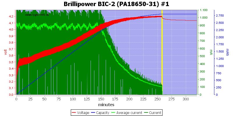 Brillipower%20BIC-2%20%28PA18650-31%29%20%231