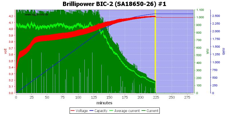 Brillipower%20BIC-2%20%28SA18650-26%29%20%231