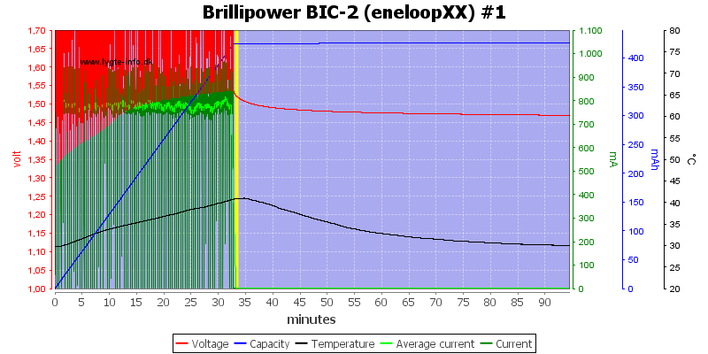 Brillipower%20BIC-2%20%28eneloopXX%29%20%231