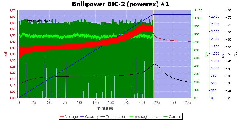 Brillipower%20BIC-2%20%28powerex%29%20%231