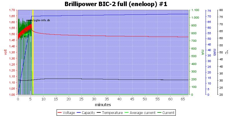 Brillipower%20BIC-2%20full%20%28eneloop%29%20%231