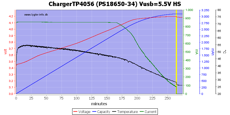 ChargerTP4056%20(PS18650-34)%20Vusb=5.5V%20HS