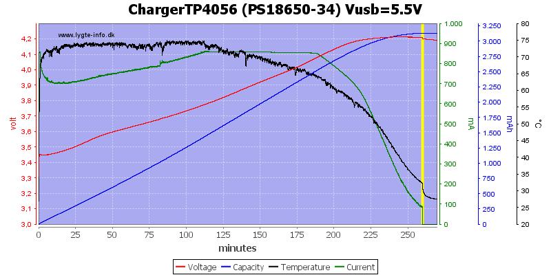 ChargerTP4056%20(PS18650-34)%20Vusb=5.5V