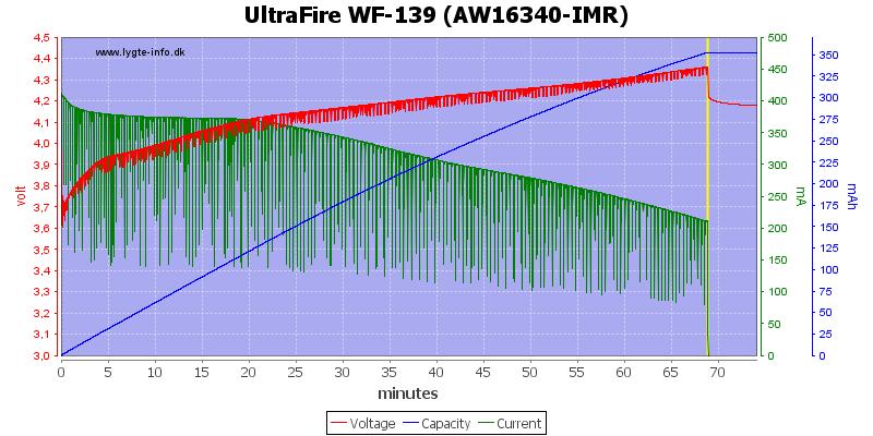UltraFire%20WF-139%20%28AW16340-IMR%29