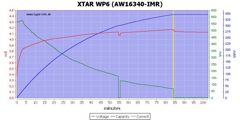 XTAR%20WP6%20%28AW16340-IMR%29