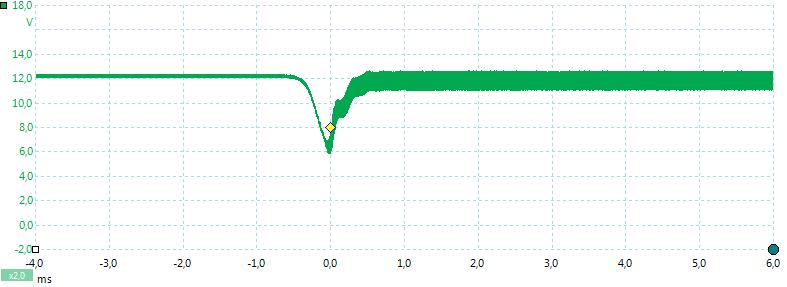 4V-12V-0.5Aon