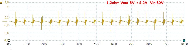 1.2ohm5Vin50V